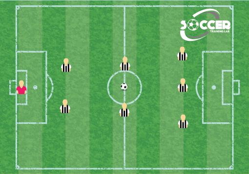 2-2-3 Soccer Formation