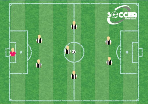 2-3-2 Soccer Formation