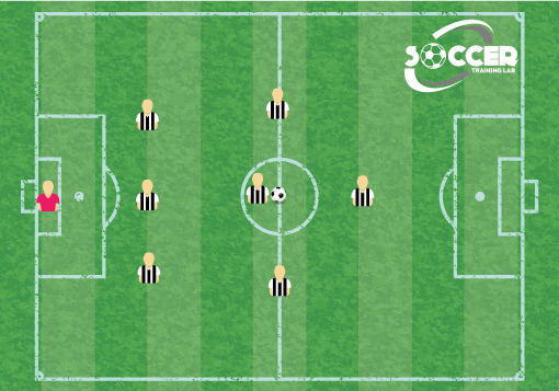 3-3-1 Formation