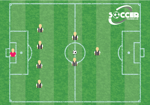 4-2-1 Formation