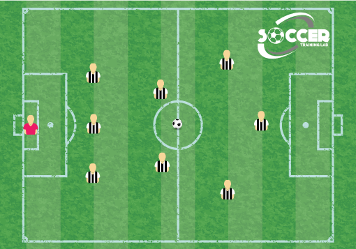 3-2-3 Soccer Formation