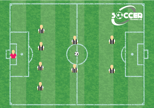 4-2-2 Soccer Formation