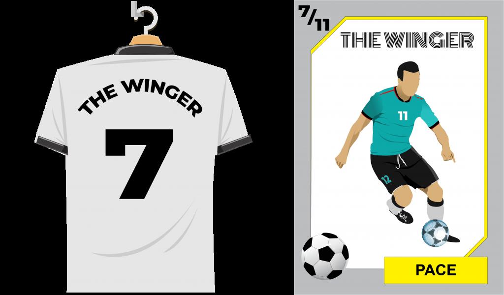 The Winger Soccer Position