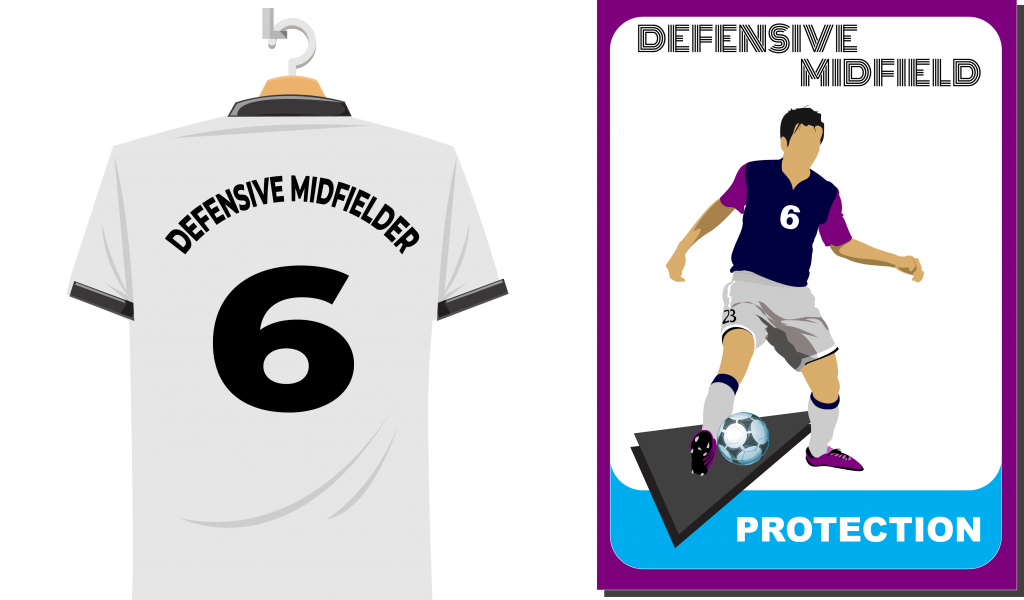 Defensive Midfielder Soccer Position