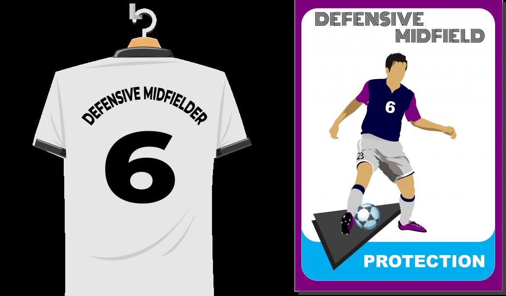 Defensive Midfielder Soccer Position