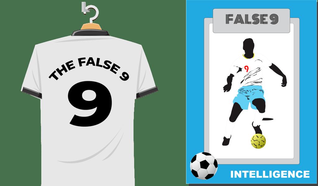 False 9 Soccer Position