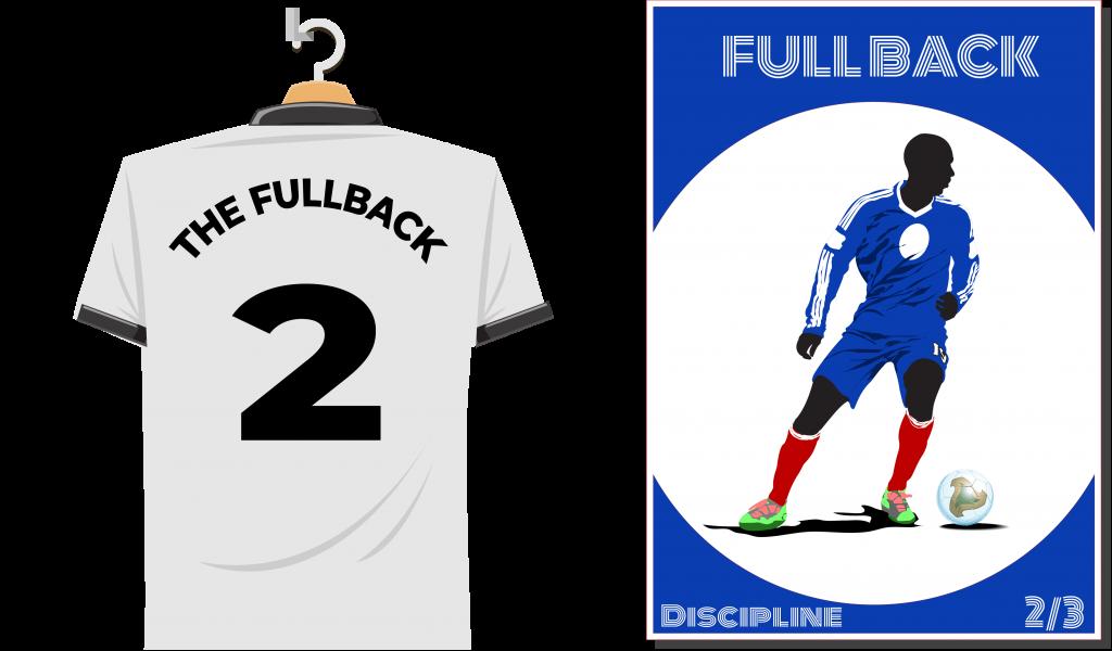 Fullback Soccer Position