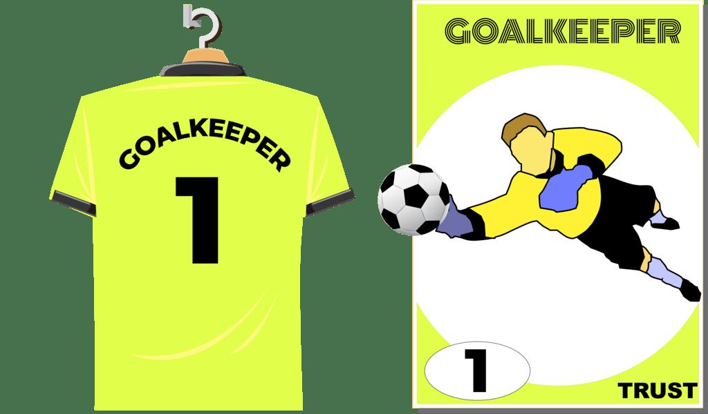 Goalkeeper Soccer Position