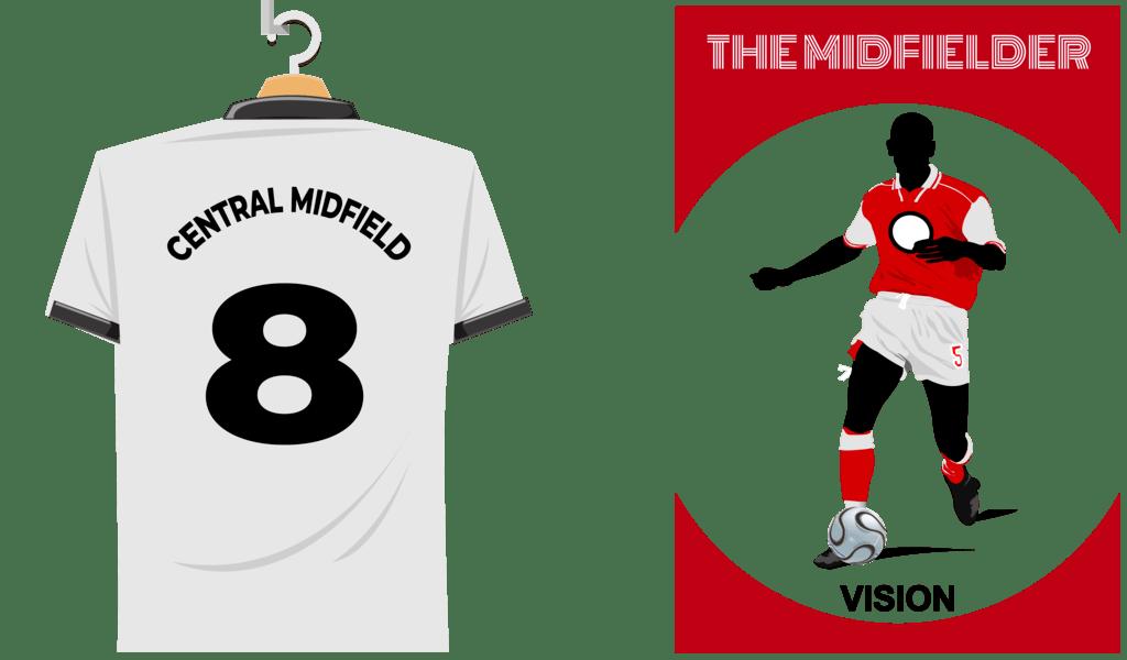 The Midfielder Soccer Position