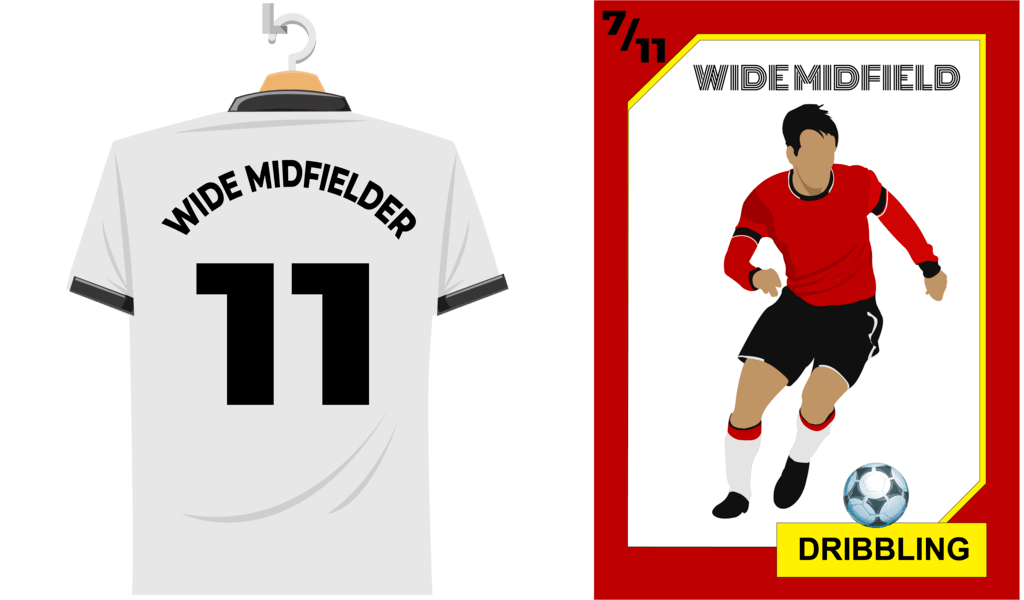Wide Midfield Soccer Position